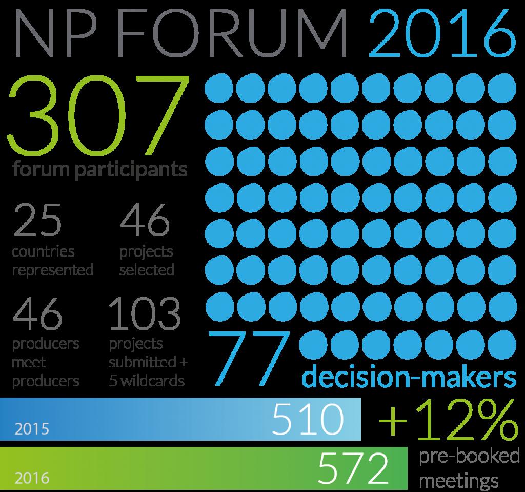 infographic-forum-2016